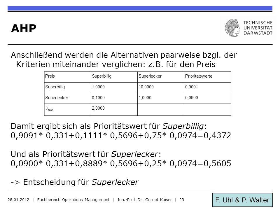 F. Uhl & P. Walter AHP Anschließend werden die Alternativen paarweise bzgl. der Kriterien miteinander verglichen: z.B. für den Preis 28.01.2012 | Fach