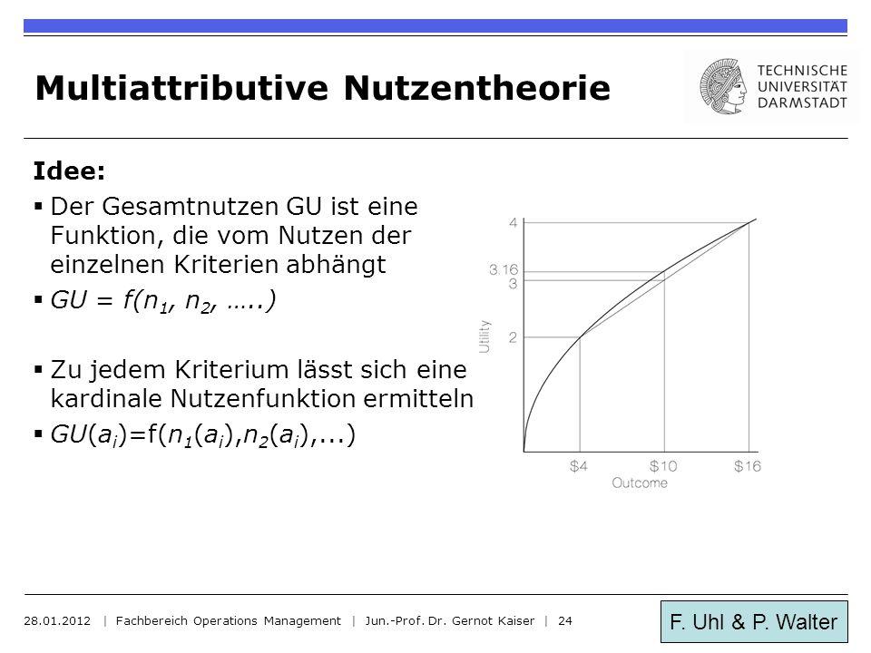 F. Uhl & P. Walter Multiattributive Nutzentheorie Idee:  Der Gesamtnutzen GU ist eine Funktion, die vom Nutzen der einzelnen Kriterien abhängt  GU =