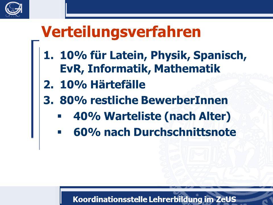 Verteilungsverfahren 1.10% für Latein, Physik, Spanisch, EvR, Informatik, Mathematik 2.10% Härtefälle 3.80% restliche BewerberInnen  40% Warteliste (nach Alter)  60% nach Durchschnittsnote