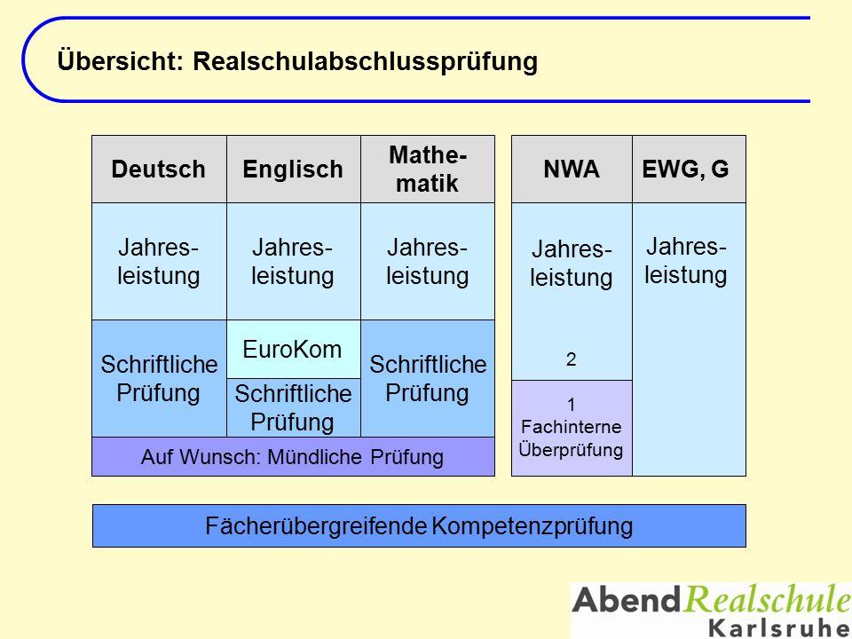 Auf Wunsch: Mündliche Prüfung Jahres- leistung Deutsch Jahres- leistung Schriftliche Prüfung Mathe- matik Jahres- leistung Schriftliche Prüfung EuroKo