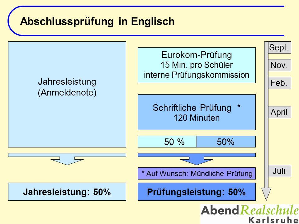 Jahresleistung: 50%Prüfungsleistung: 50% * Auf Wunsch: Mündliche Prüfung 50 % Eurokom-Prüfung 15 Min. pro Schüler interne Prüfungskommission Schriftli