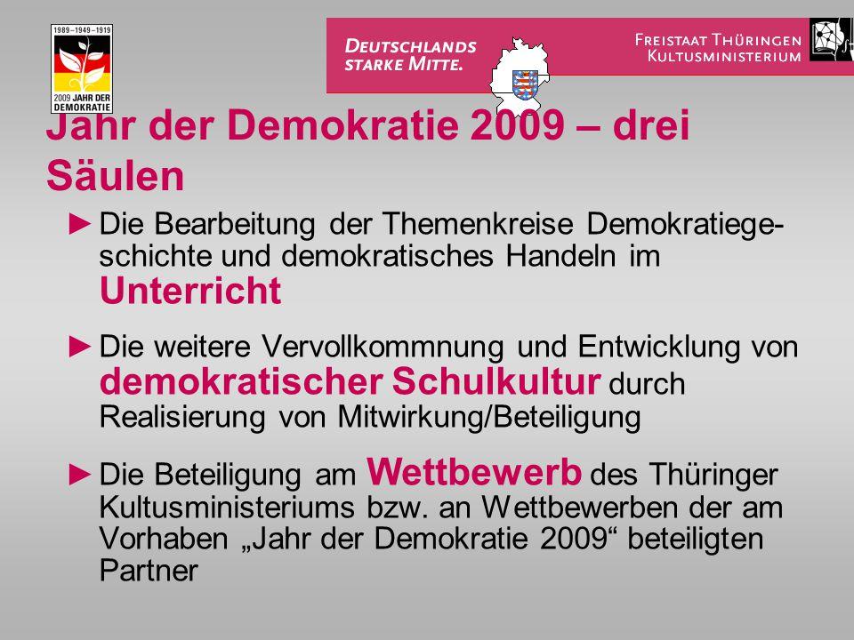 ►Die Bearbeitung der Themenkreise Demokratiege- schichte und demokratisches Handeln im Unterricht ►Die weitere Vervollkommnung und Entwicklung von dem