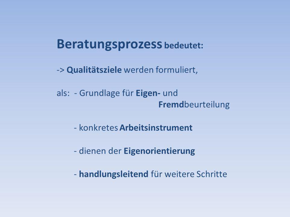 Beratungsprozess bedeutet: -> Qualitätsziele werden formuliert, als: - Grundlage für Eigen- und Fremdbeurteilung - konkretes Arbeitsinstrument - diene