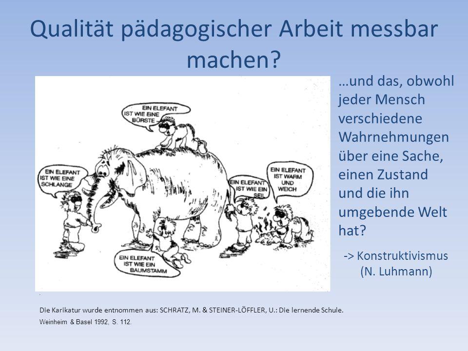 Qualität pädagogischer Arbeit messbar machen? Die Karikatur wurde entnommen aus: SCHRATZ, M. & STEINER-LÖFFLER, U.: Die lernende Schule. …und das, obw