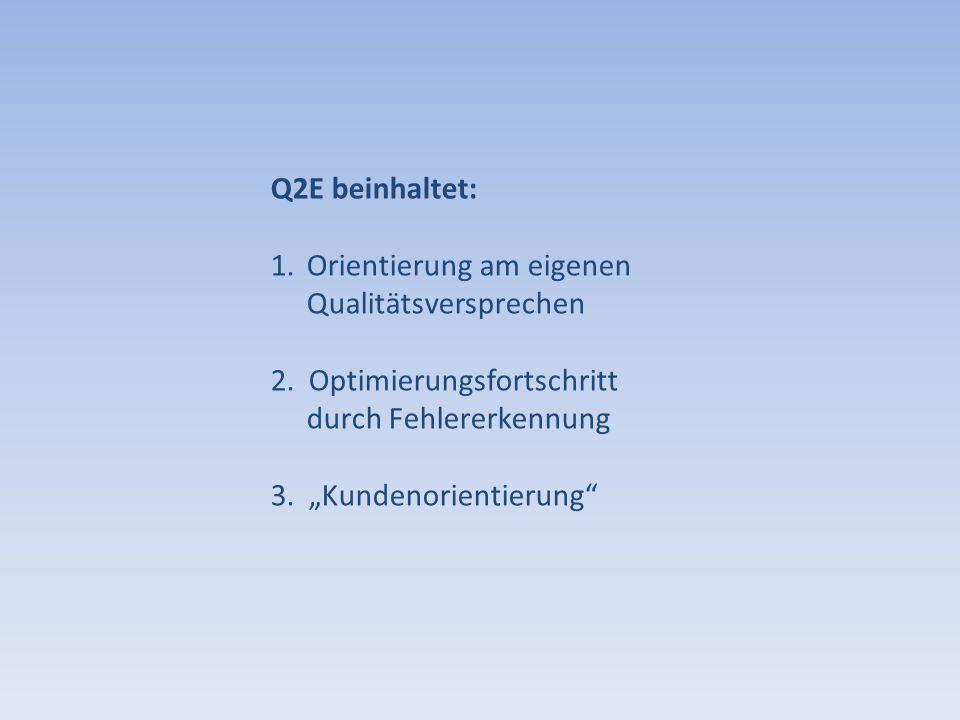 """Q2E beinhaltet: 1.Orientierung am eigenen Qualitätsversprechen 2. Optimierungsfortschritt durch Fehlererkennung 3. """"Kundenorientierung"""""""