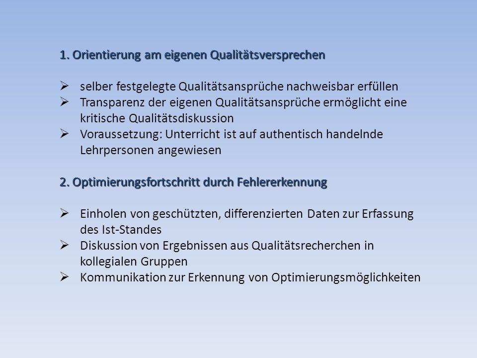 1. Orientierung am eigenen Qualitätsversprechen  selber festgelegte Qualitätsansprüche nachweisbar erfüllen  Transparenz der eigenen Qualitätsansprü