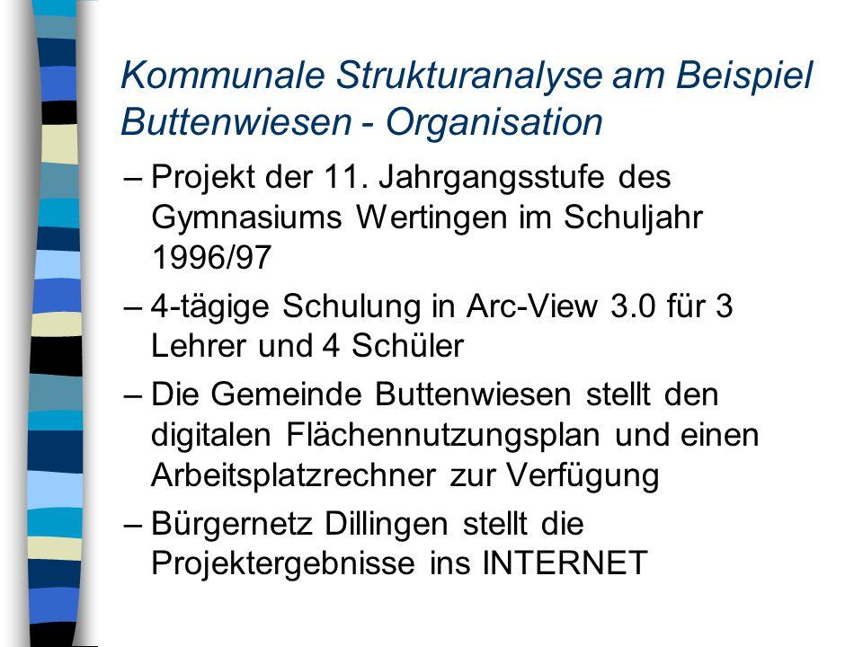 Kommunale Strukturanalyse am Beispiel Buttenwiesen - Arbeitsauftrag an die Klasse 11c des Gymnasiums Wertingen