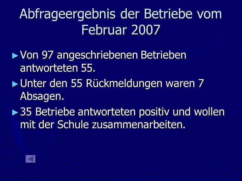 Abfrageergebnis der Betriebe vom Februar 2007 ► Von 97 angeschriebenen Betrieben antworteten 55.