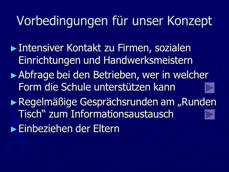 """Projekt: """"Berufskundliche Schnuppertage z.B.KtB, Informatik ► Textverarbeitung z.B."""