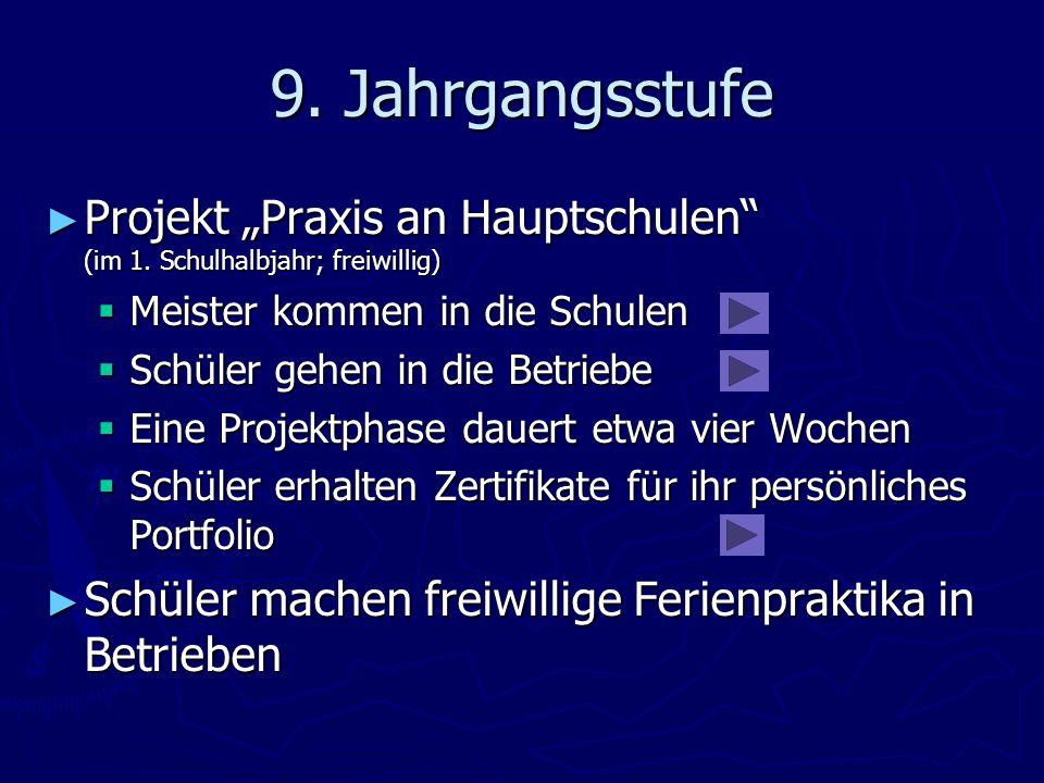 """9. Jahrgangsstufe ► Projekt """"Praxis an Hauptschulen (im 1."""