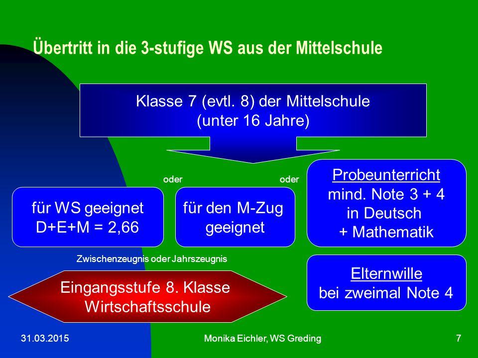 31.03.2015Monika Eichler, WS Greding8 Übertritt in WS aus M-Zug, Realschule oder Gymnasium Klasse 7 M-Zug, Realschule oder Gymnasium (unter 16 Jahre) Vor- rückungs- Erlaubnis in 8.