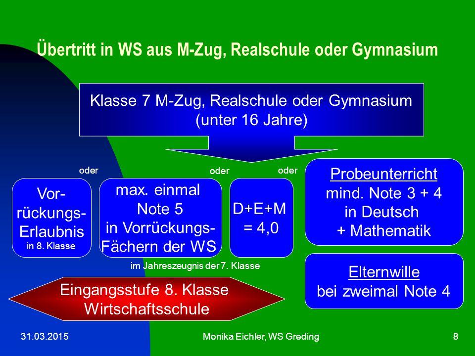 31.03.2015Monika Eichler, WS Greding19 Schulleitung Oberstudiendirektor Dr.