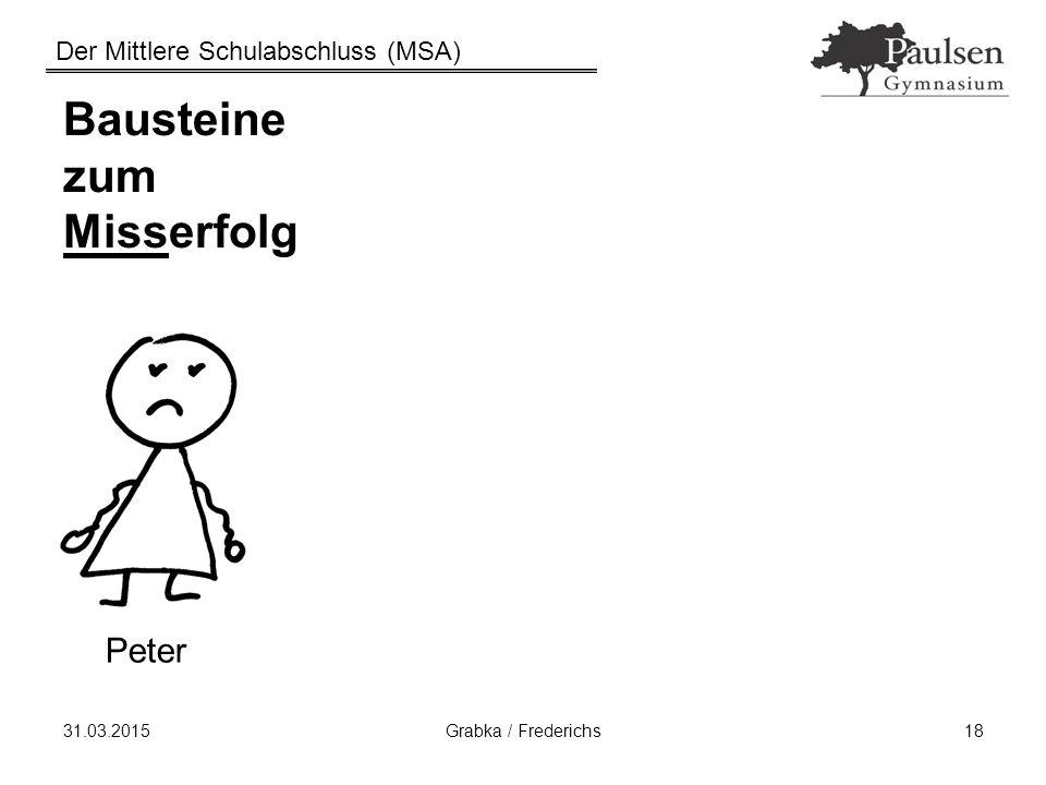 Der Mittlere Schulabschluss (MSA) 31.03.2015Grabka / Frederichs18 Bausteine zum Misserfolg Peter