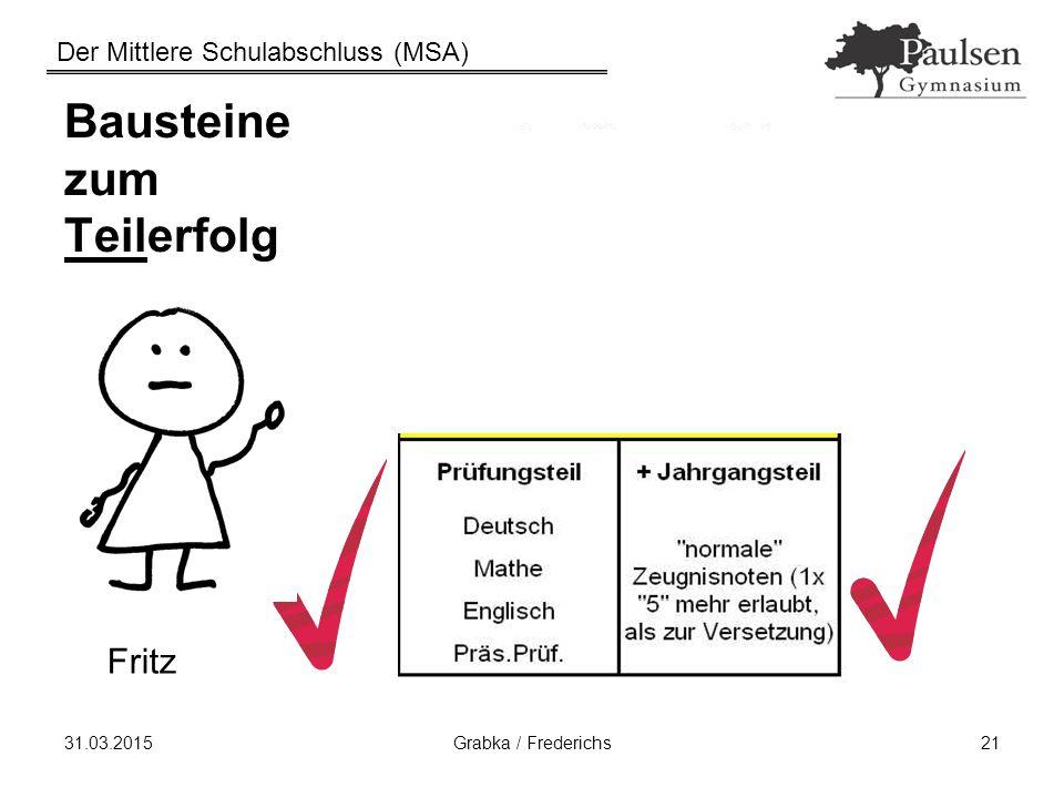 Der Mittlere Schulabschluss (MSA) 31.03.2015Grabka / Frederichs21 Bausteine zum Teilerfolg Fritz