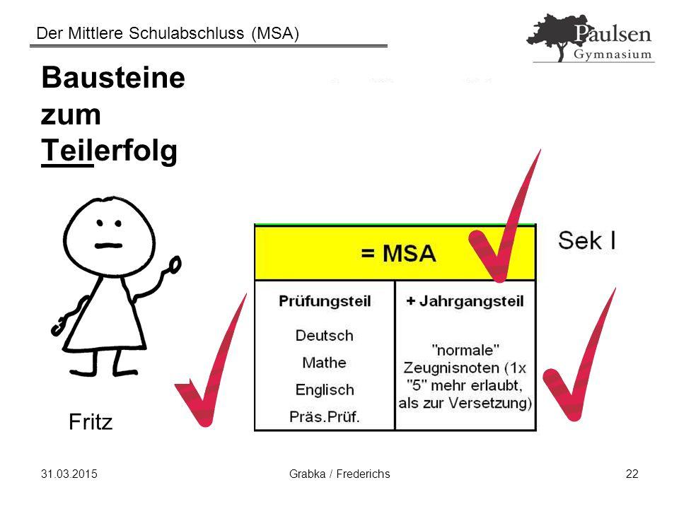 Der Mittlere Schulabschluss (MSA) 31.03.2015Grabka / Frederichs22 Bausteine zum Teilerfolg Fritz