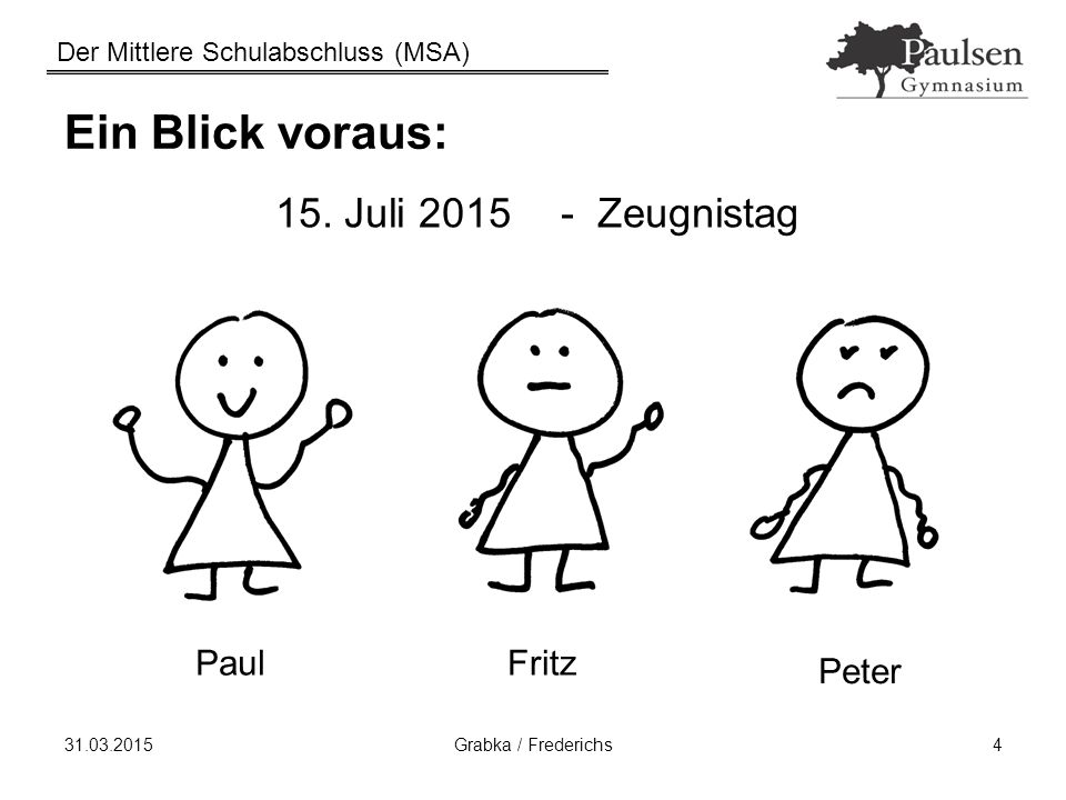Der Mittlere Schulabschluss (MSA) 31.03.2015Grabka / Frederichs4 Ein Blick voraus: 15. Juli 2015- Zeugnistag Peter PaulFritz