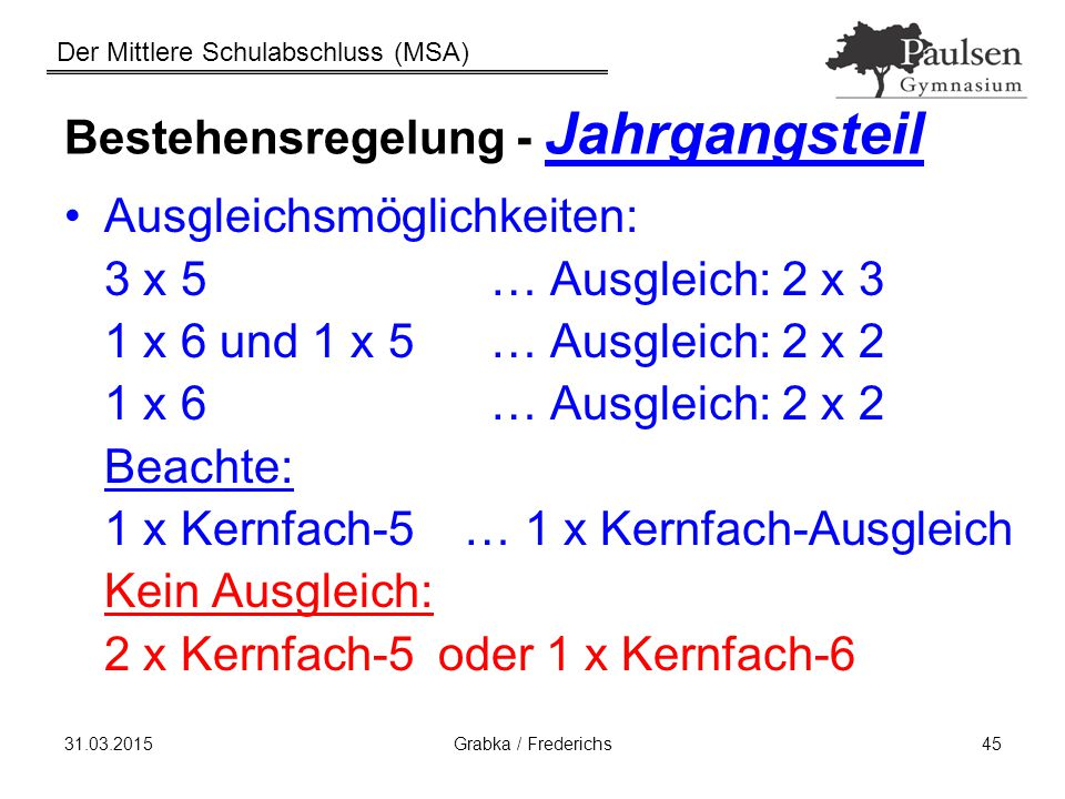 Der Mittlere Schulabschluss (MSA) 31.03.2015Grabka / Frederichs45 Bestehensregelung - Jahrgangsteil Ausgleichsmöglichkeiten: 3 x 5 … Ausgleich: 2 x 3