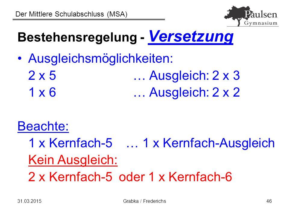 Der Mittlere Schulabschluss (MSA) 31.03.2015Grabka / Frederichs46 Bestehensregelung - Versetzung Ausgleichsmöglichkeiten: 2 x 5 … Ausgleich: 2 x 3 1 x