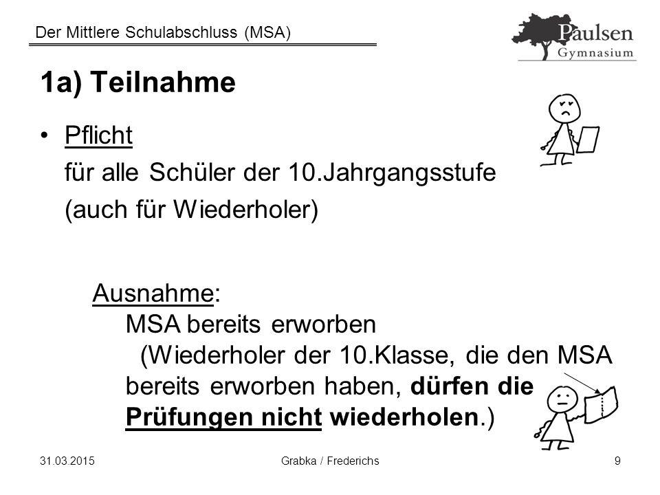 Der Mittlere Schulabschluss (MSA) 31.03.2015Grabka / Frederichs20 Bausteine zum Misserfolg Peter Ganzer MSA nicht bestanden!