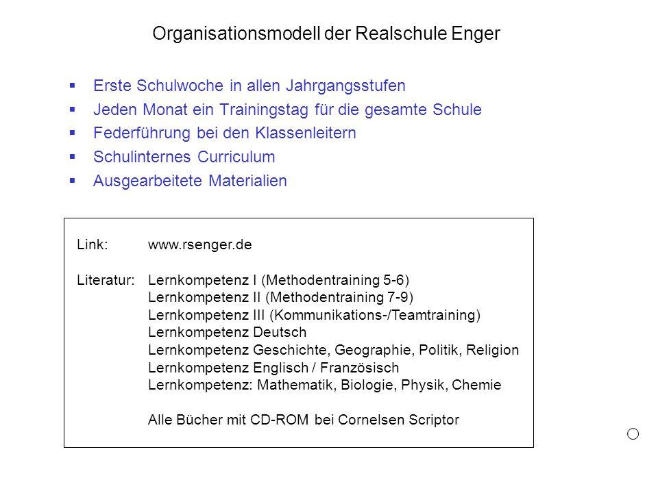 Organisationsmodell der Realschule Enger  Erste Schulwoche in allen Jahrgangsstufen  Jeden Monat ein Trainingstag für die gesamte Schule  Federführ