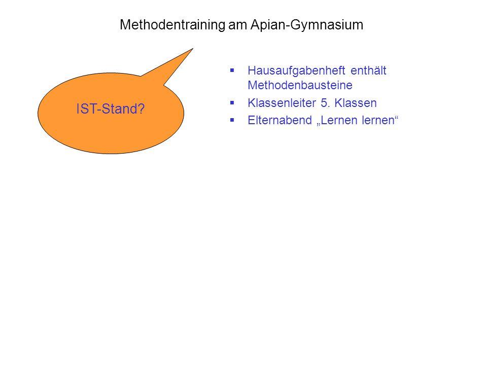 """Methodentraining am Apian-Gymnasium IST-Stand?  Hausaufgabenheft enthält Methodenbausteine  Klassenleiter 5. Klassen  Elternabend """"Lernen lernen"""""""