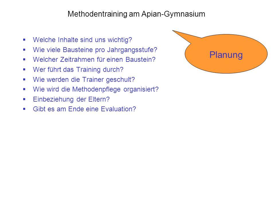 Methodentraining am Apian-Gymnasium  Welche Inhalte sind uns wichtig?  Wie viele Bausteine pro Jahrgangsstufe?  Welcher Zeitrahmen für einen Bauste