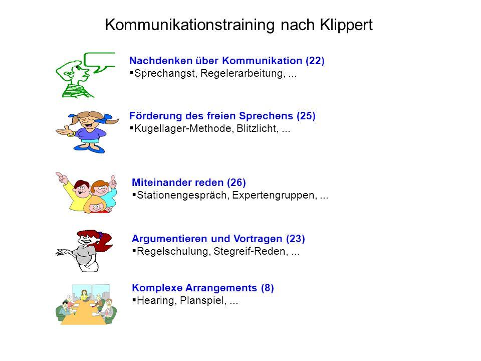 Kommunikationstraining nach Klippert Nachdenken über Kommunikation (22)  Sprechangst, Regelerarbeitung,... Förderung des freien Sprechens (25)  Kuge