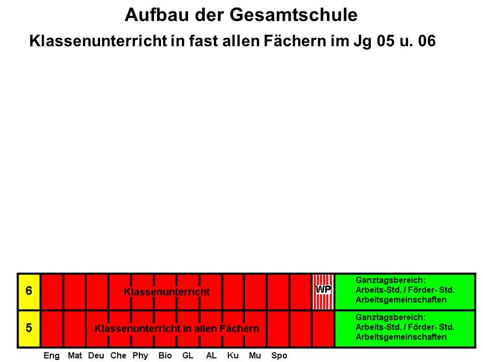 Aufbau der Gesamtschule Klassenunterricht in fast allen Fächern im Jg 05 u. 06