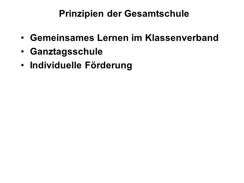 Prinzipien der Gesamtschule Gemeinsames Lernen im Klassenverband Ganztagsschule Individuelle Förderung