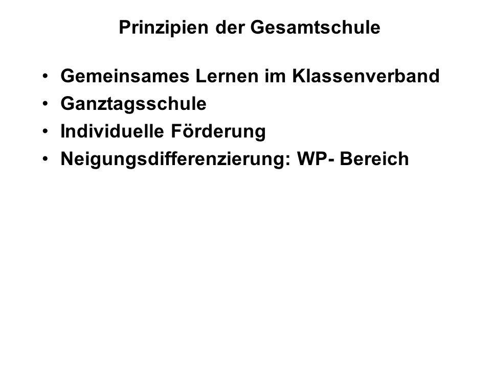 Prinzipien der Gesamtschule Gemeinsames Lernen im Klassenverband Ganztagsschule Individuelle Förderung Neigungsdifferenzierung: WP- Bereich