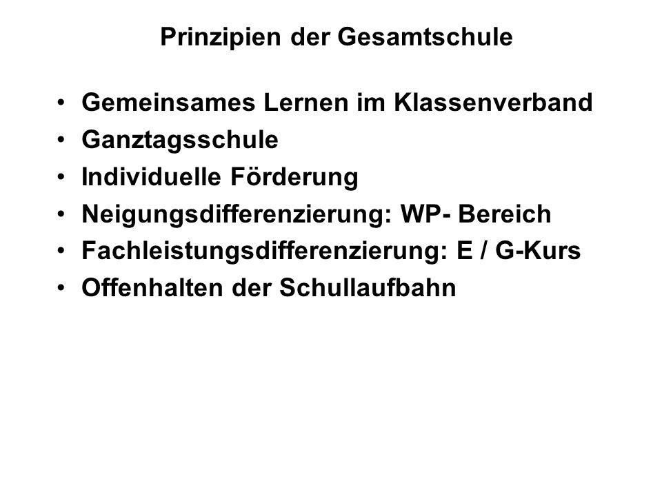 Prinzipien der Gesamtschule Gemeinsames Lernen im Klassenverband Ganztagsschule Individuelle Förderung Neigungsdifferenzierung: WP- Bereich Fachleistu