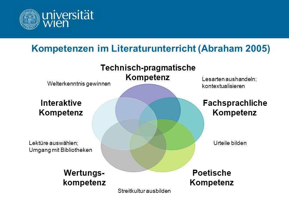 Kompetenzen im Literaturunterricht (Abraham 2005) Technisch- pragmatische Kompetenz Fachsprachliche Kompetenz Poetische Kompetenz Wertungs- kompetenz