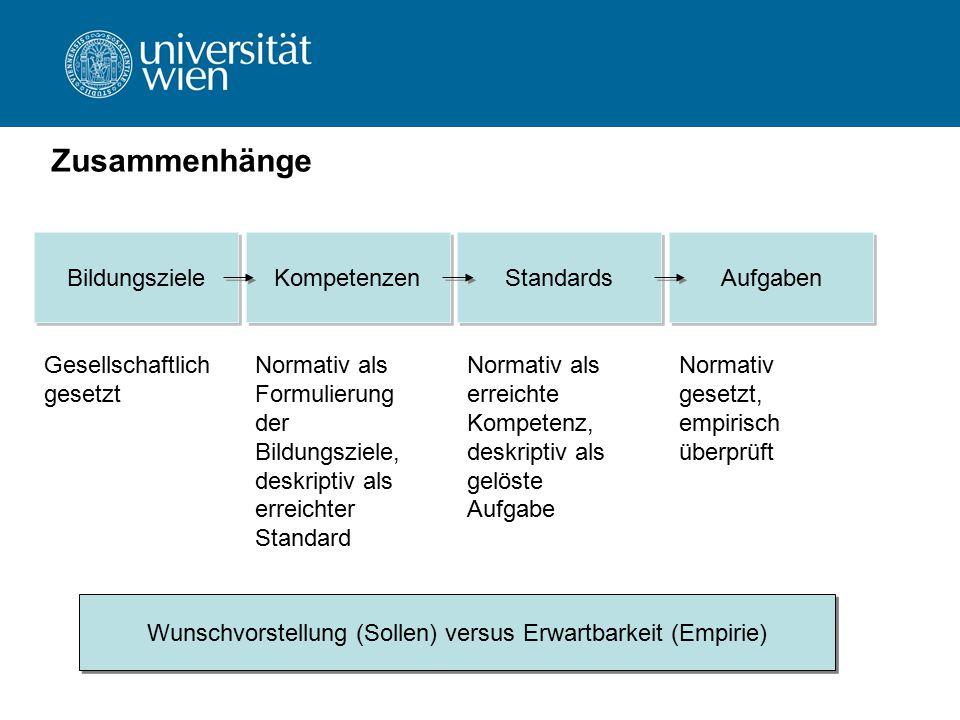 Zusammenhänge Bildungsziele Kompetenzen Standards Aufgaben Gesellschaftlich gesetzt Normativ als Formulierung der Bildungsziele, deskriptiv als erreic