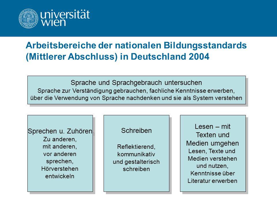 Arbeitsbereiche der nationalen Bildungsstandards (Mittlerer Abschluss) in Deutschland 2004 Sprache und Sprachgebrauch untersuchen Sprache zur Verständ