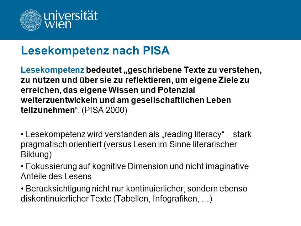 Leseprozesse (PISA 2009)
