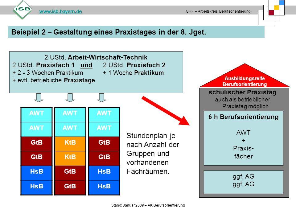 Beispiel 2 – Gestaltung eines Praxistages in der 8. Jgst. GHF – Arbeitskreis Berufsorientierung www.isb.bayern.de Stand: Januar 2009 – AK Berufsorient