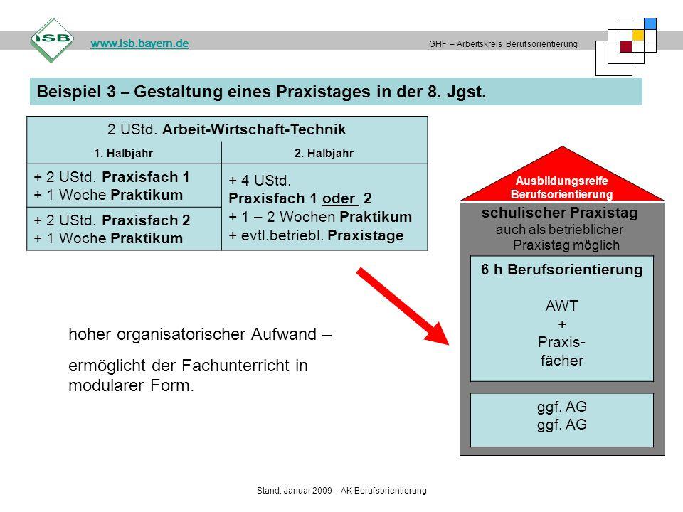 Beispiel 3 – Gestaltung eines Praxistages in der 8. Jgst. 2 UStd. Arbeit-Wirtschaft-Technik 1. Halbjahr2. Halbjahr + 2 UStd. Praxisfach 1 + 1 Woche Pr