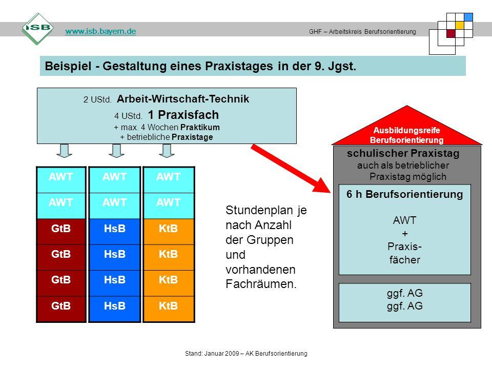 GHF – Arbeitskreis Berufsorientierung www.isb.bayern.de Stand: Januar 2009 – AK Berufsorientierung 6 h Berufsorientierung AWT + Praxis- fächer schulis