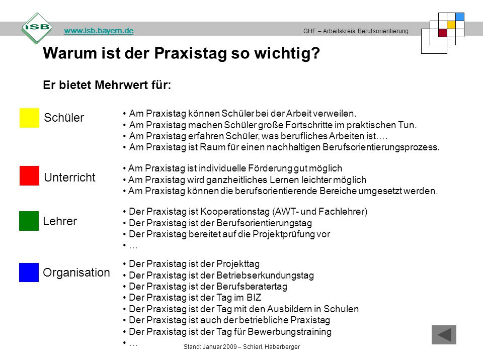 GHF – Arbeitskreis Berufsorientierung www.isb.bayern.de Stand: Januar 2009 – Schierl, Haberberger Warum ist der Praxistag so wichtig? Am Praxistag kön