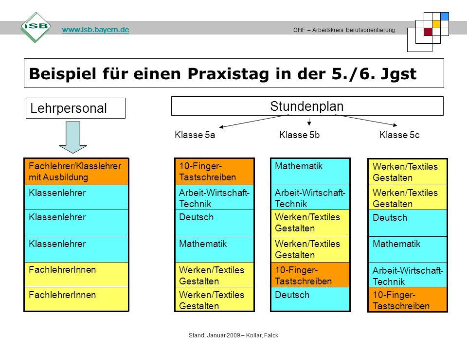 Beispiel für einen Praxistag in der 5./6. Jgst Stundenplan Deutsch 10-Finger- Tastschreiben Werken/Textiles Gestalten Arbeit-Wirtschaft- Technik Mathe