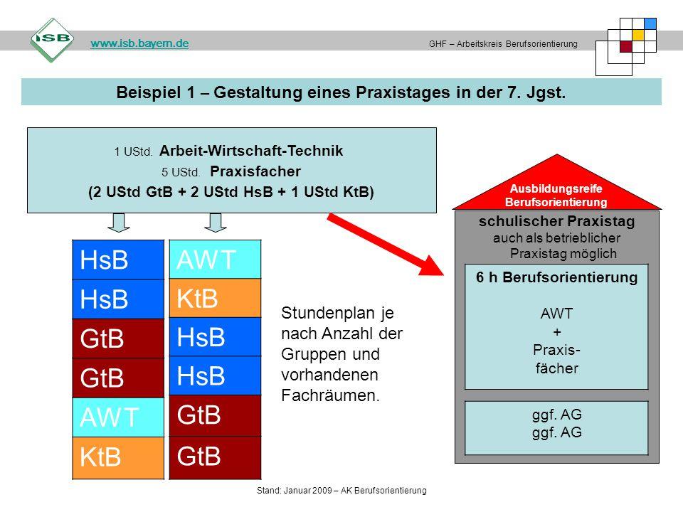 1 UStd. Arbeit-Wirtschaft-Technik 5 UStd. Praxisfacher (2 UStd GtB + 2 UStd HsB + 1 UStd KtB) Beispiel 1 – Gestaltung eines Praxistages in der 7. Jgst