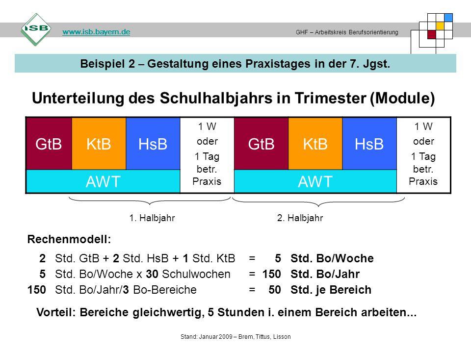 Unterteilung des Schulhalbjahrs in Trimester (Module) GtBKtBHsB 1 W oder 1 Tag betr. Praxis GtBKtBHsB 1 W oder 1 Tag betr. Praxis AWT Rechenmodell: 2S