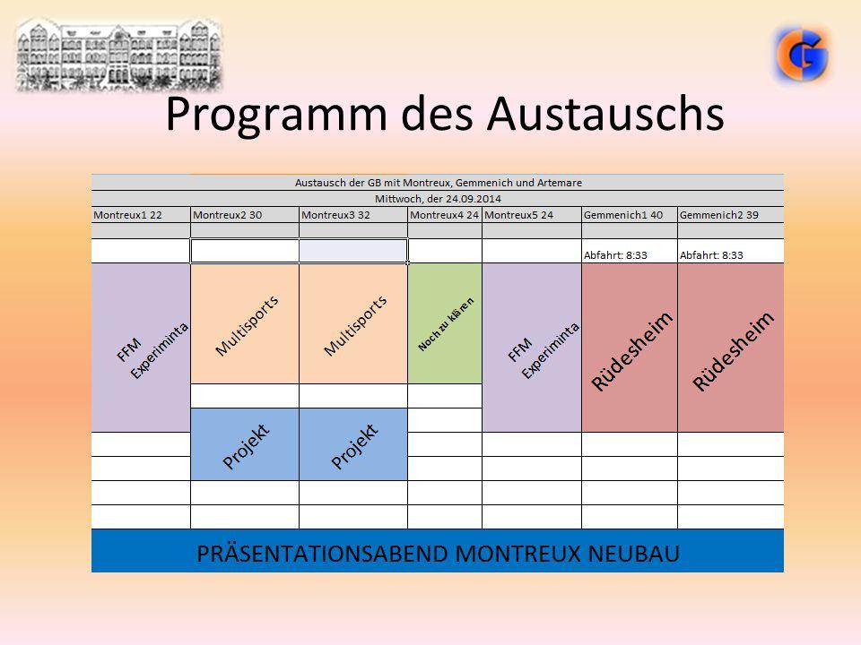 Programm des Austauschs