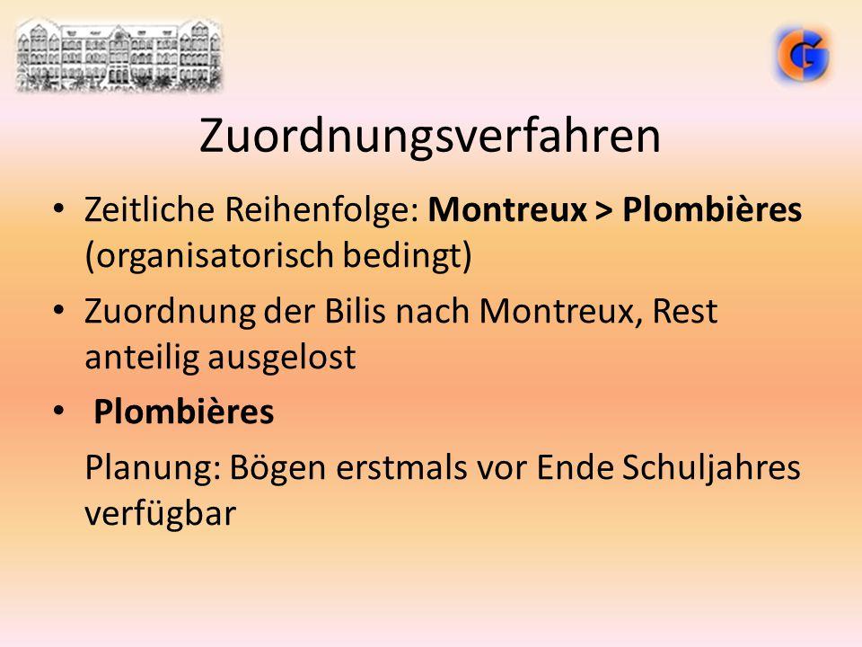Zuordnungsverfahren Zeitliche Reihenfolge: Montreux > Plombières (organisatorisch bedingt) Zuordnung der Bilis nach Montreux, Rest anteilig ausgelost