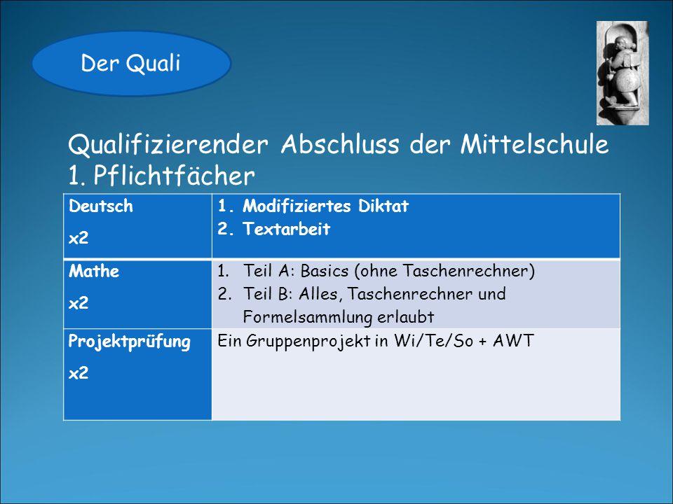 Der Quali Qualifizierender Abschluss der Mittelschule 2.