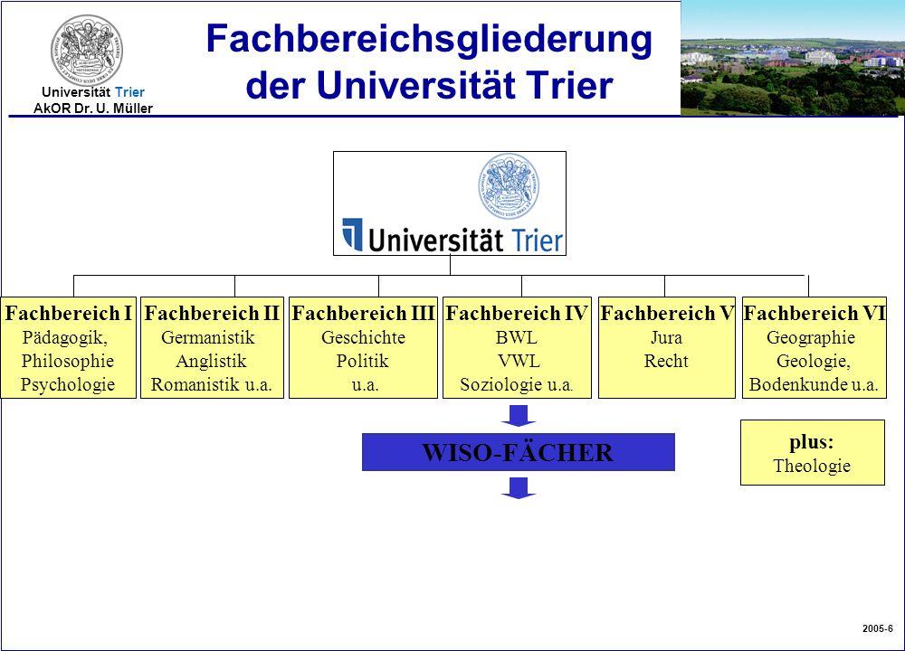 2005-6 Universität Trier AkOR Dr. U. Müller Fachbereichsgliederung der Universität Trier Fachbereich VI Geographie Geologie, Bodenkunde u.a. Fachberei