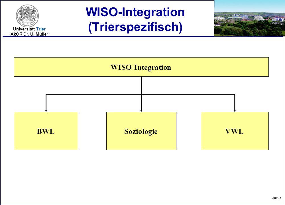 2005-7 Universität Trier AkOR Dr. U. Müller WISO-Integration (Trierspezifisch) VWLBWLSoziologie WISO-Integration