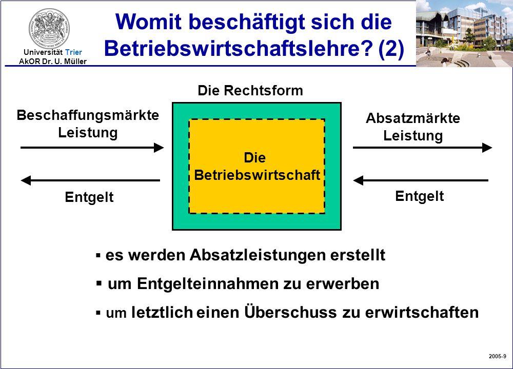 2005-9 Universität Trier AkOR Dr. U. Müller Womit beschäftigt sich die Betriebswirtschaftslehre? (2) Die Betriebswirtschaft Die Rechtsform Beschaffung