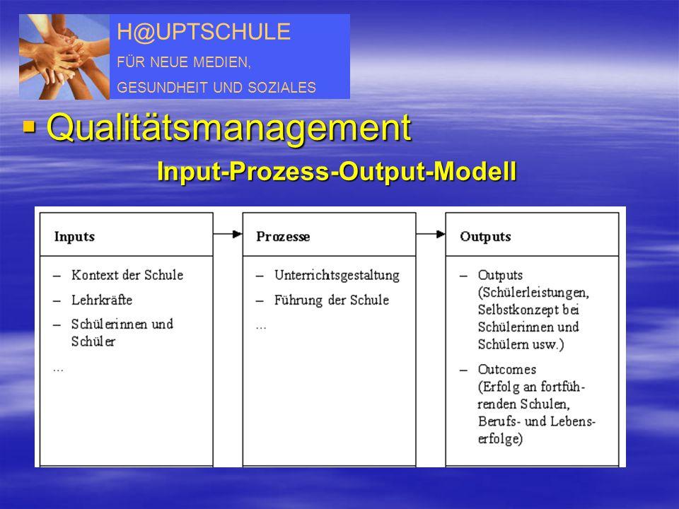 H@UPTSCHULE FÜR NEUE MEDIEN, GESUNDHEIT UND SOZIALES  Qualitätsmanagement Input-Prozess-Output-Modell