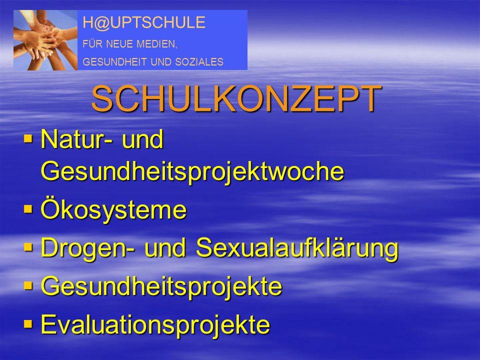 H@UPTSCHULE FÜR NEUE MEDIEN, GESUNDHEIT UND SOZIALES SCHULKONZEPT  Natur- und Gesundheitsprojektwoche  Ökosysteme  Drogen- und Sexualaufklärung  G